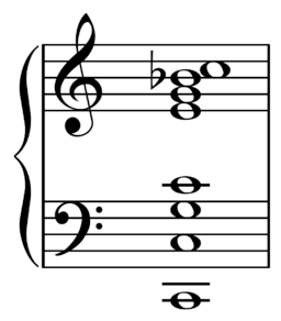 The first eight Harmonics in the overtone series