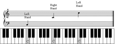 Bass, Middle and Treble C