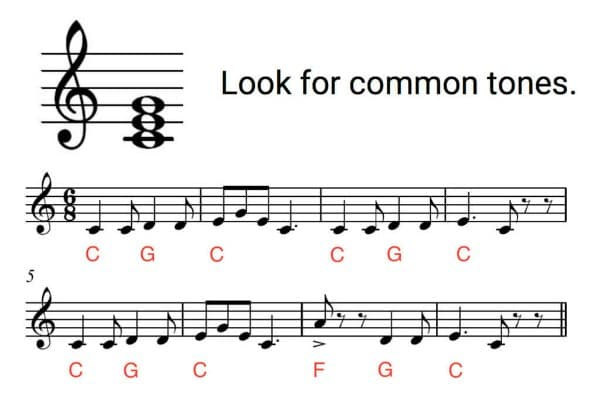 Easy piano chords for improvisation.