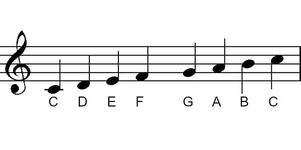 C major scale with notenames