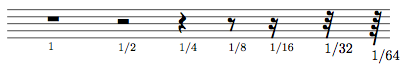Note values: Rests