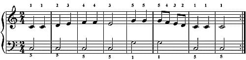 Reading music notes in five finger position