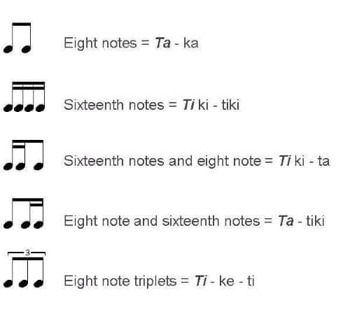 Note values and syllables.
