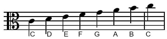 Alto Clef and Notenames