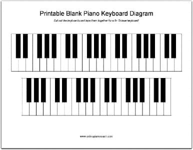 Printable piano keyboard diagram for Keyboard overlay template