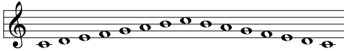 C major scale.