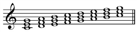 Diatonic Harmony in a C major Scale