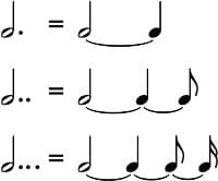 Note Values: Dotted notes
