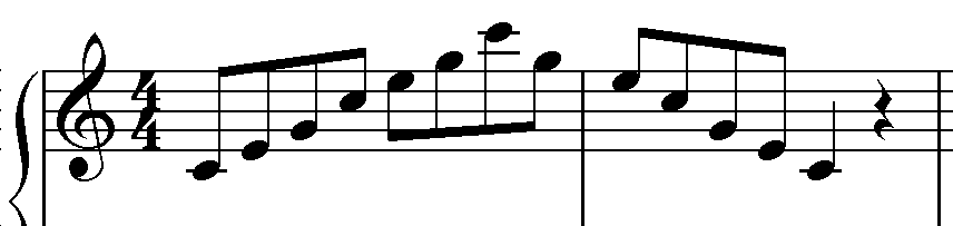 Arpeggio in two octaves