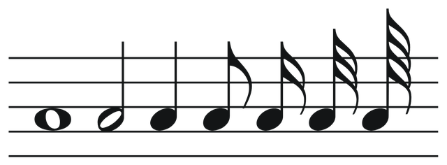 Note values and rests.