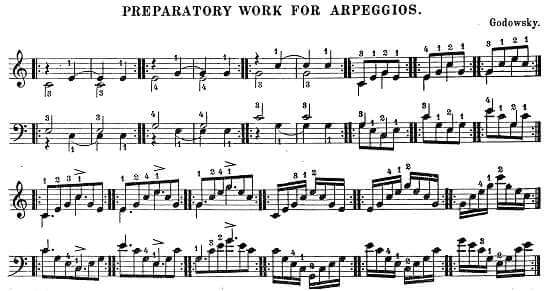 Piano piano chords practice : How to Practice Piano Arpeggios