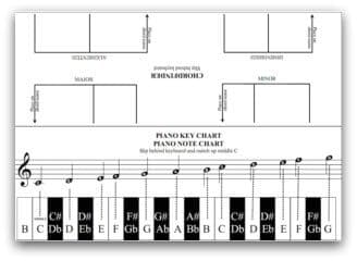 Piano Key Notes and Chord Finder Tool