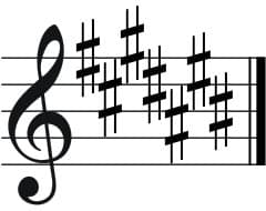 The Key Signature